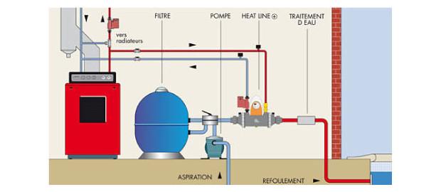 echangeur-piscine-heat-line-plus-titane-20-kw